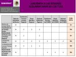 asistencia a las sesiones reglamentarias de los ccds
