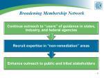 broadening membership network