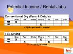 potential income rental jobs