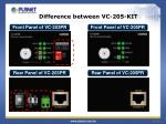 difference between vc 205 kit1