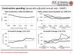 construction spending seasonally adjusted annual rate saar