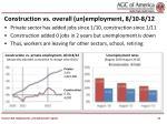 construction vs overall un employment 8 10 8 12