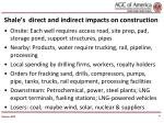 shale s direct and indirect impacts on construction