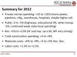 summary for 2012
