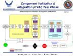 component validation integration cv i test phase