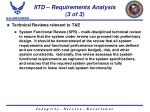 iitd requirements analysis 3 of 3