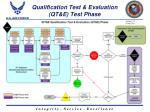 qualification test evaluation qt e test phase