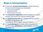 steps in harmonisation