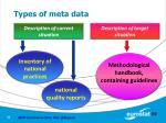 types of meta data