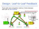 design leaf to leaf feedback