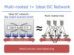 multi rooted ideal dc network