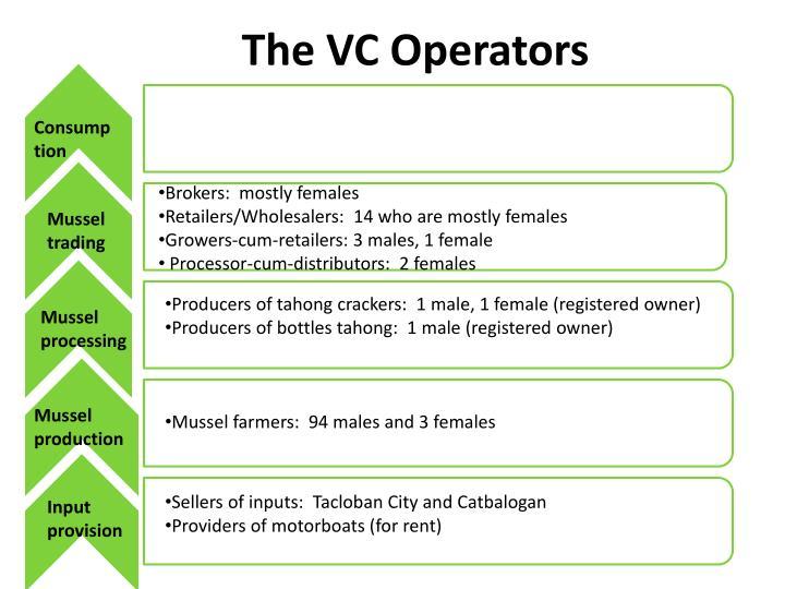 The VC Operators