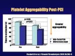 platelet aggregability post pci