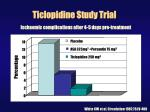 ticlopidine study trial