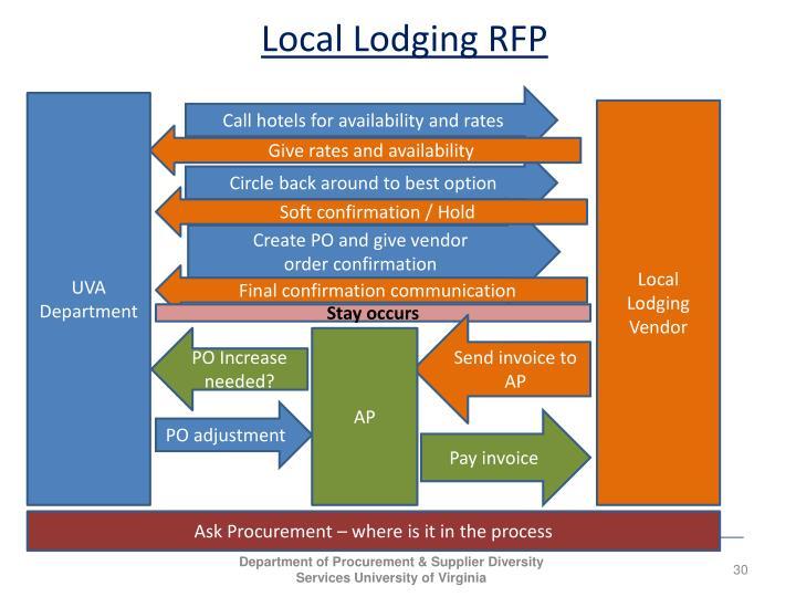 Local Lodging RFP