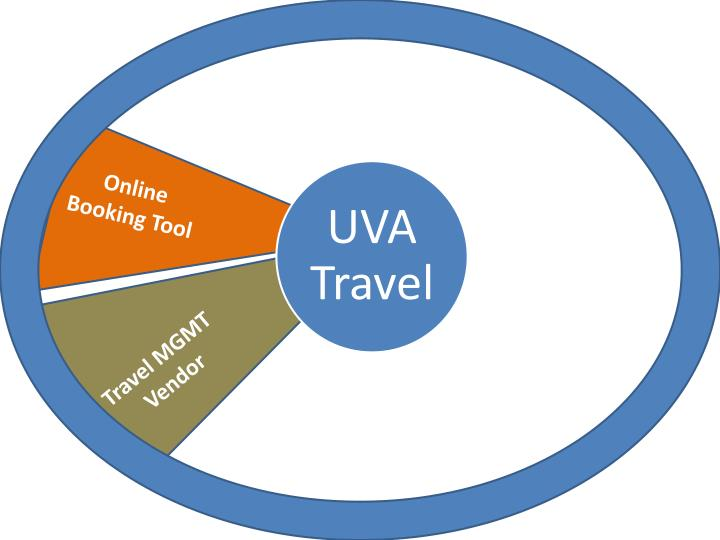Online  Booking Tool