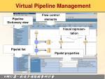 virtual pipeline management