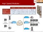 high speed modules