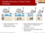 multiple services in daisy chain topology