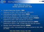 oecd nea data bases jointly operated with iaea