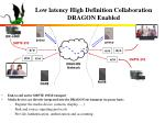 low latency high definition collaboration dragon enabled