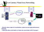 low latency visual area networking