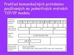 preh ad komunika n ch protokolov pou van ch na jednotliv ch vrstv ch tcp ip modelu