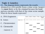 topic 4 genetics5