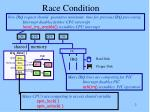 race condition1