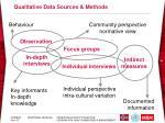 qualitative data sources methods
