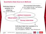 quantitative data sources methods