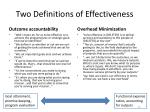 two definitions of effectiveness