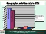 geographic relationship to iftn