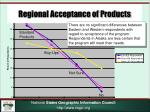 regional acceptance of products