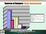 sources of imagery state government