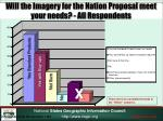 will the imagery for the nation proposal meet your needs all respondents