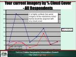your current imagery by cloud cover all respondents