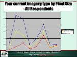 your current imagery type by pixel size all respondents