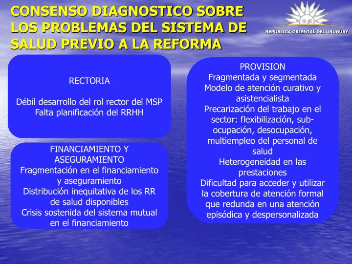 Consenso diagnostico sobre los problemas del sistema de salud previo a la reforma