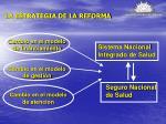 la estrategia de la reforma