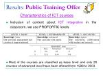 results public training offer3