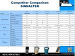 competitor comparison signaltek1