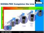 signaltek completes the line