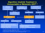 algorithm imatinib treatment in unresectable or metastatic gist 1 2