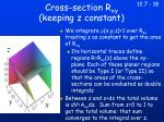 cross section r xy keeping z constant