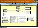 ds qs match merge solution overview create customer