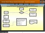 ds qs match merge solution overview search customer