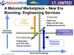 a matured marketplace new era booming engineering services
