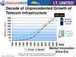 decade of unprecedented growth of telecom infrastructure