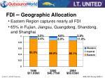 fdi geographic allocation